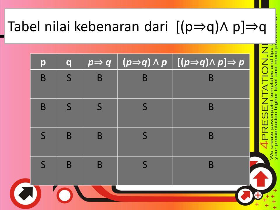 Tabel nilai kebenaran dari [(p⇒q)∧ p]⇒q